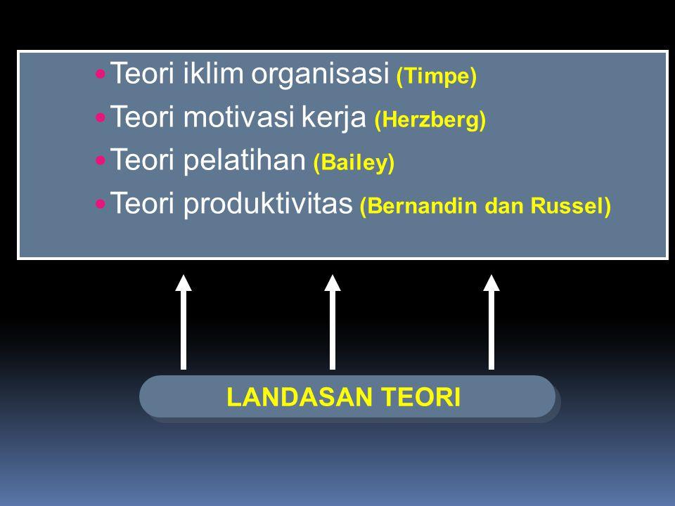 Teori iklim organisasi (Timpe) Teori motivasi kerja (Herzberg)