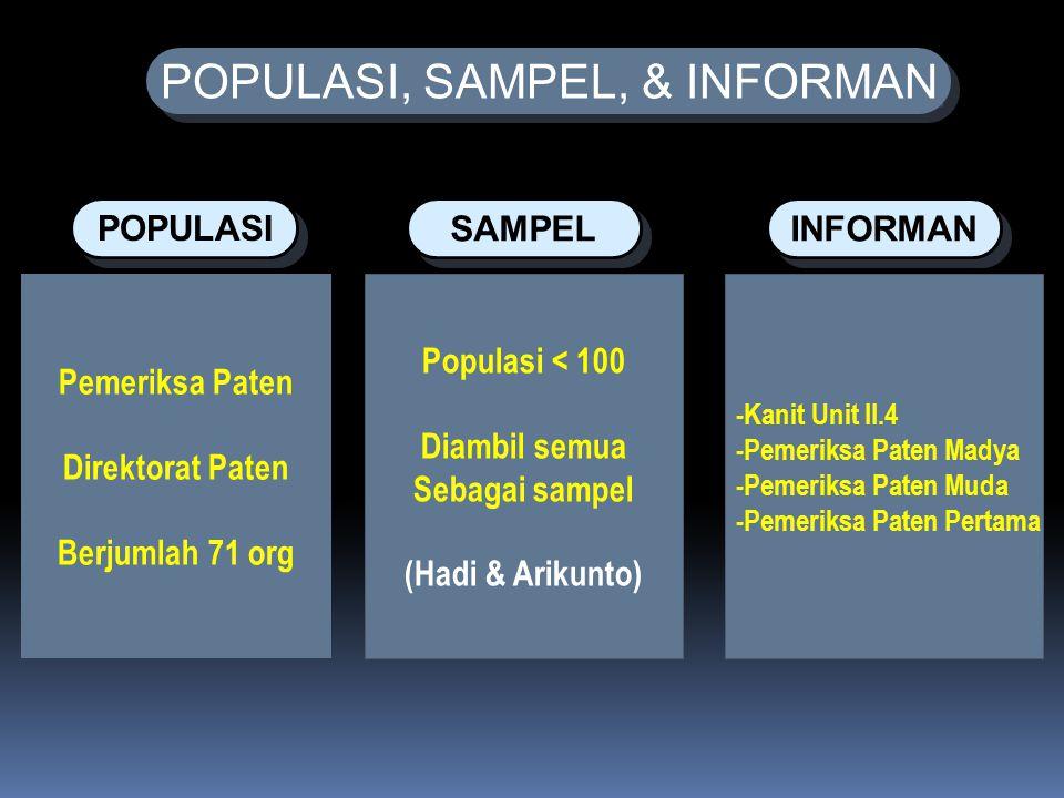 POPULASI, SAMPEL, & INFORMAN
