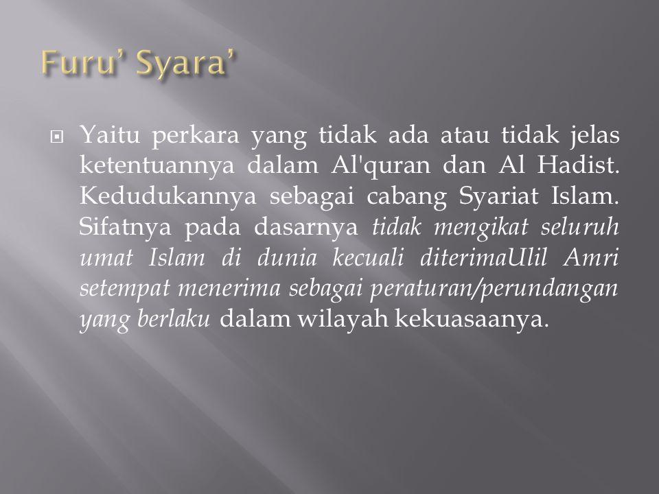 Furu' Syara'