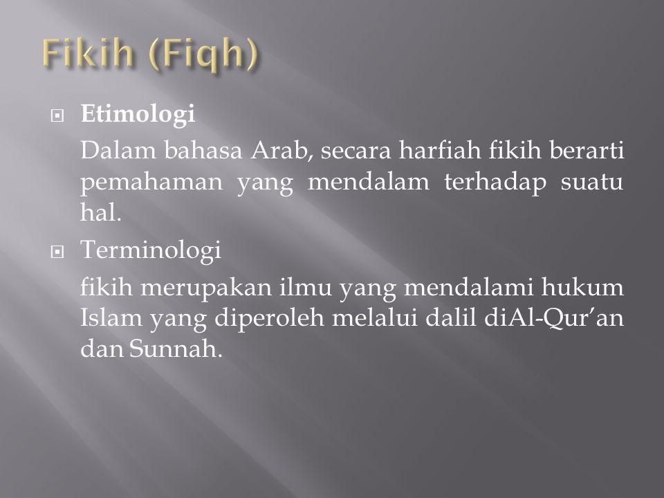 Fikih (Fiqh) Etimologi