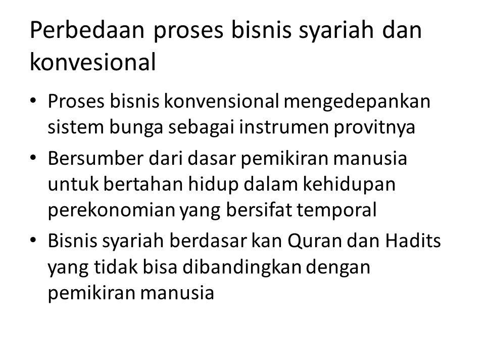 Perbedaan proses bisnis syariah dan konvesional