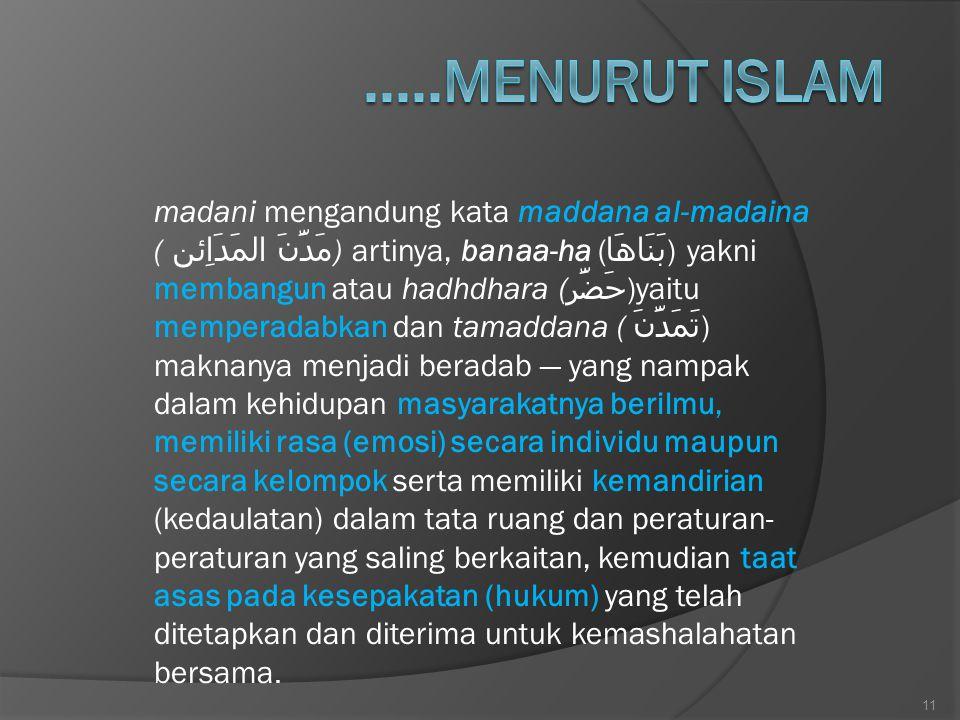 .....menurut Islam