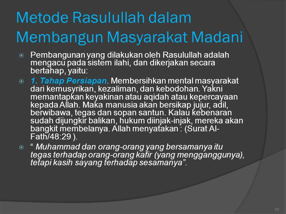Metode Rasulullah dalam Membangun Masyarakat Madani