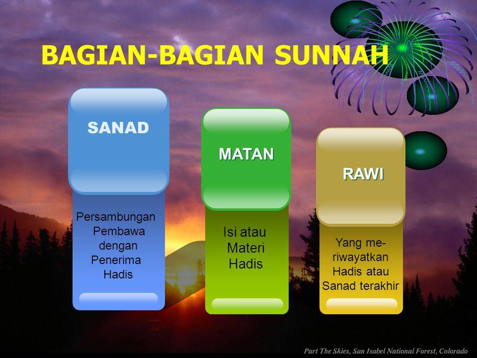 BAGIAN-BAGIAN SUNNAH SANAD MATAN RAWI Isi atau Materi Hadis