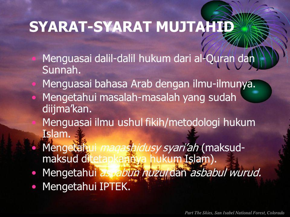 SYARAT-SYARAT MUJTAHID