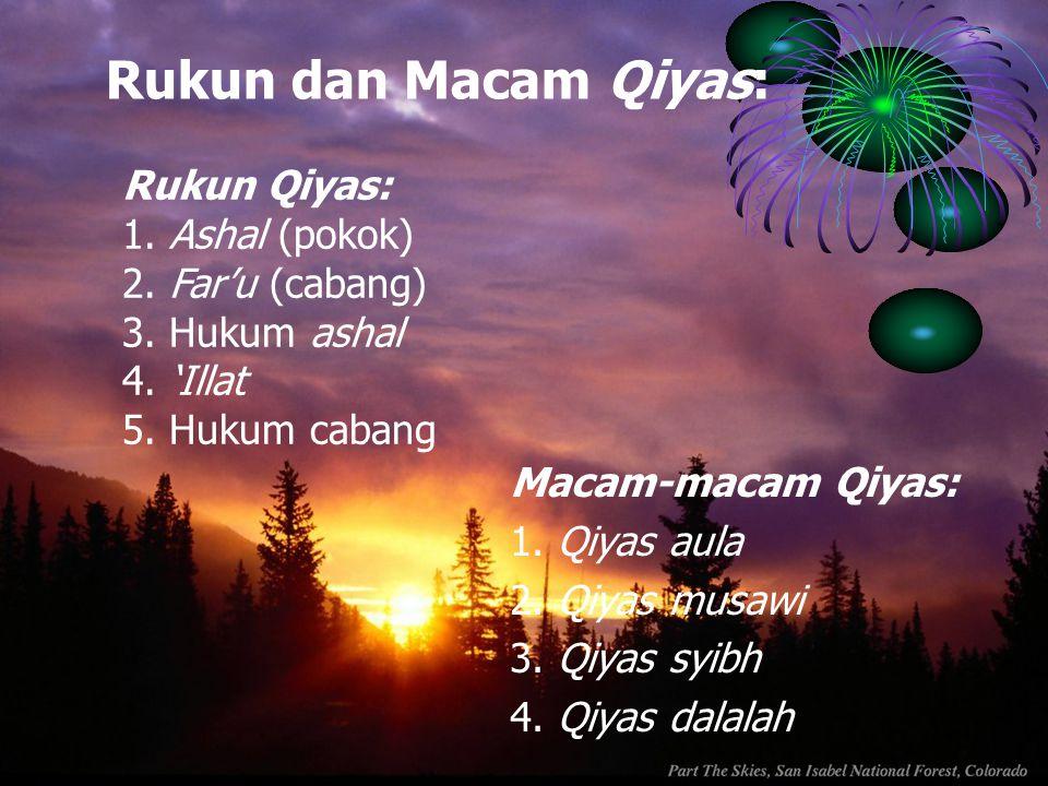 Rukun dan Macam Qiyas: Rukun Qiyas: 1. Ashal (pokok) 2. Far'u (cabang)
