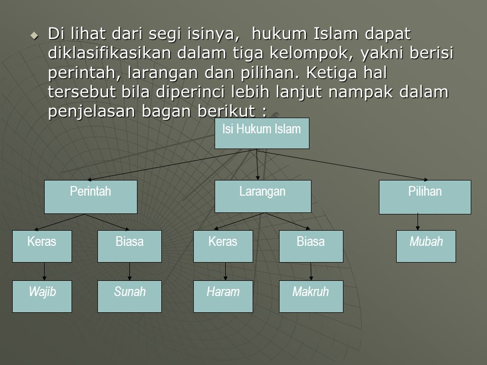Di lihat dari segi isinya, hukum Islam dapat diklasifikasikan dalam tiga kelompok, yakni berisi perintah, larangan dan pilihan. Ketiga hal tersebut bila diperinci lebih lanjut nampak dalam penjelasan bagan berikut :