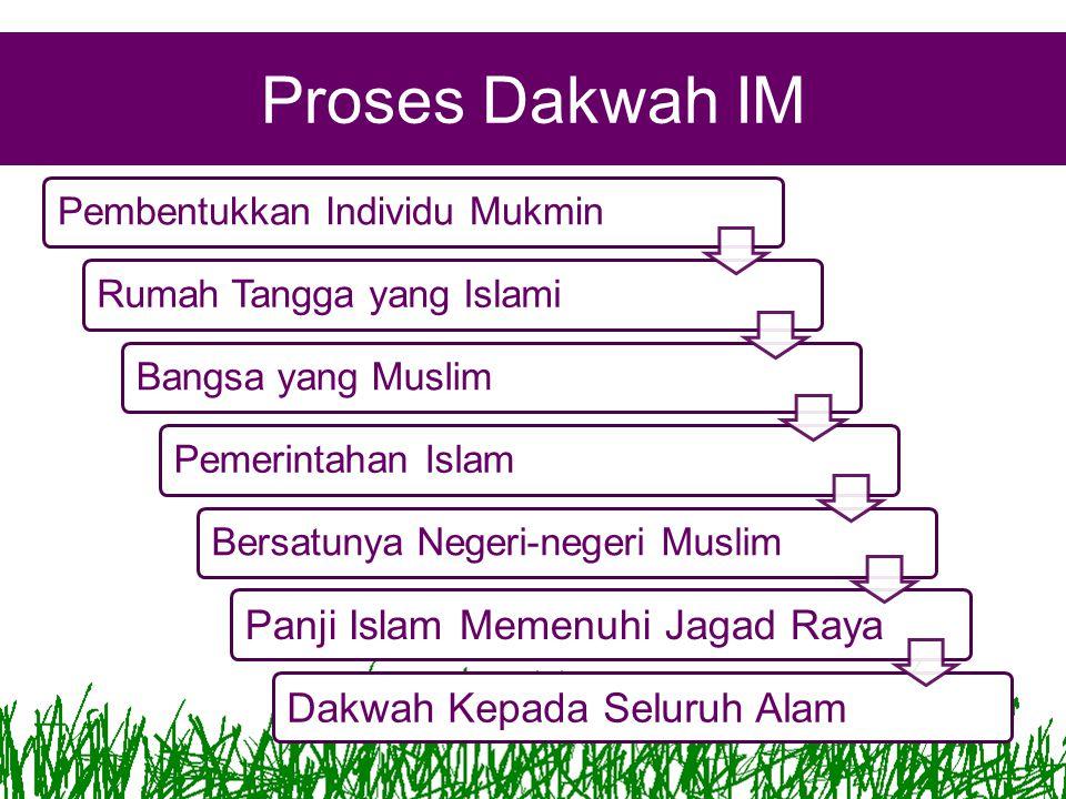 Proses Dakwah IM Panji Islam Memenuhi Jagad Raya