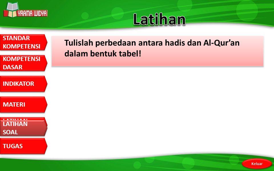 Latihan Tulislah perbedaan antara hadis dan Al-Qur'an dalam bentuk tabel! LATIHAN SOAL