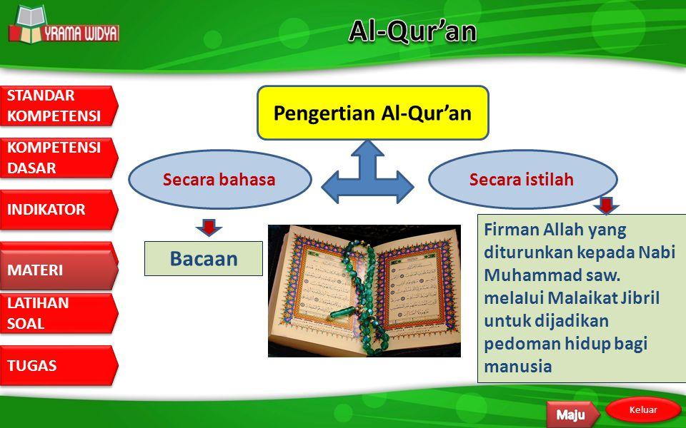 Al-Qur'an Pengertian Al-Qur'an Bacaan Secara bahasa Secara istilah