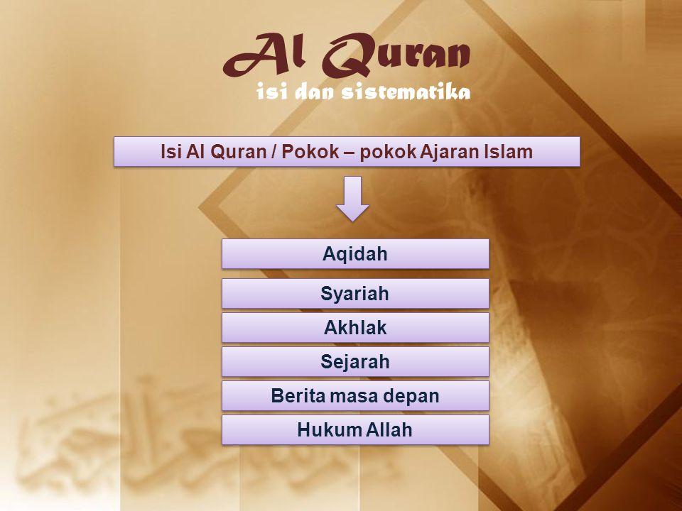Isi Al Quran / Pokok – pokok Ajaran Islam