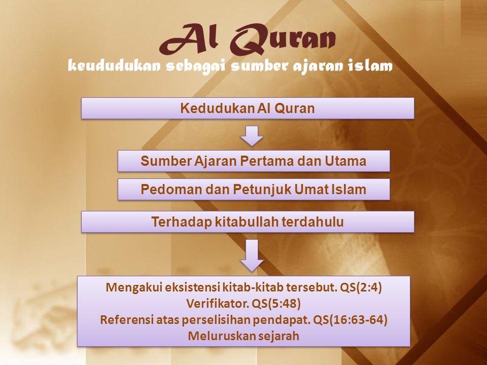 Al Quran keududukan sebagai sumber ajaran islam Kedudukan Al Quran