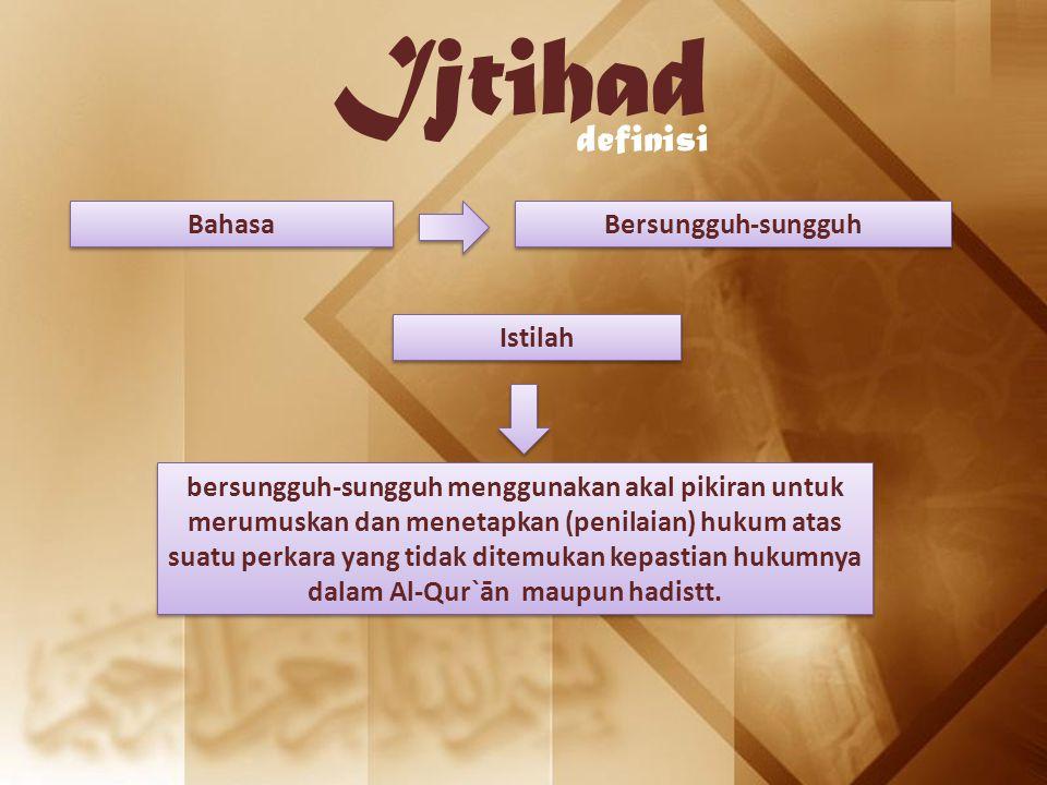 Ijtihad definisi Bahasa Bersungguh-sungguh Istilah