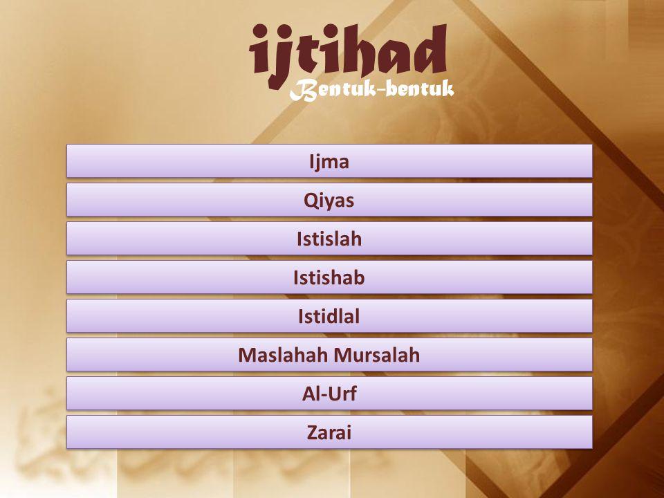 ijtihad Bentuk-bentuk Ijma Qiyas Istislah Istishab Istidlal