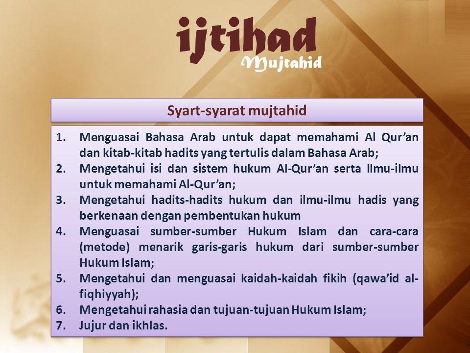 Syart-syarat mujtahid