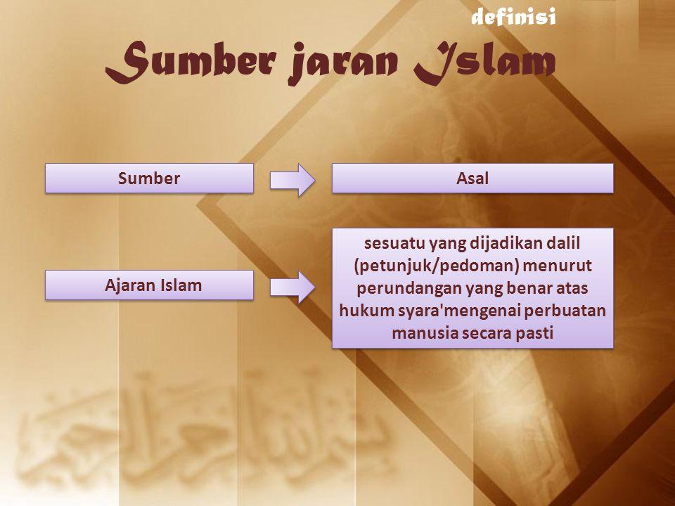 definisi Sumber jaran Islam Sumber Asal