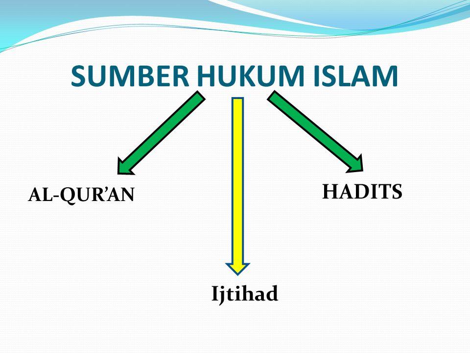 SUMBER HUKUM ISLAM HADITS AL-QUR'AN Ijtihad