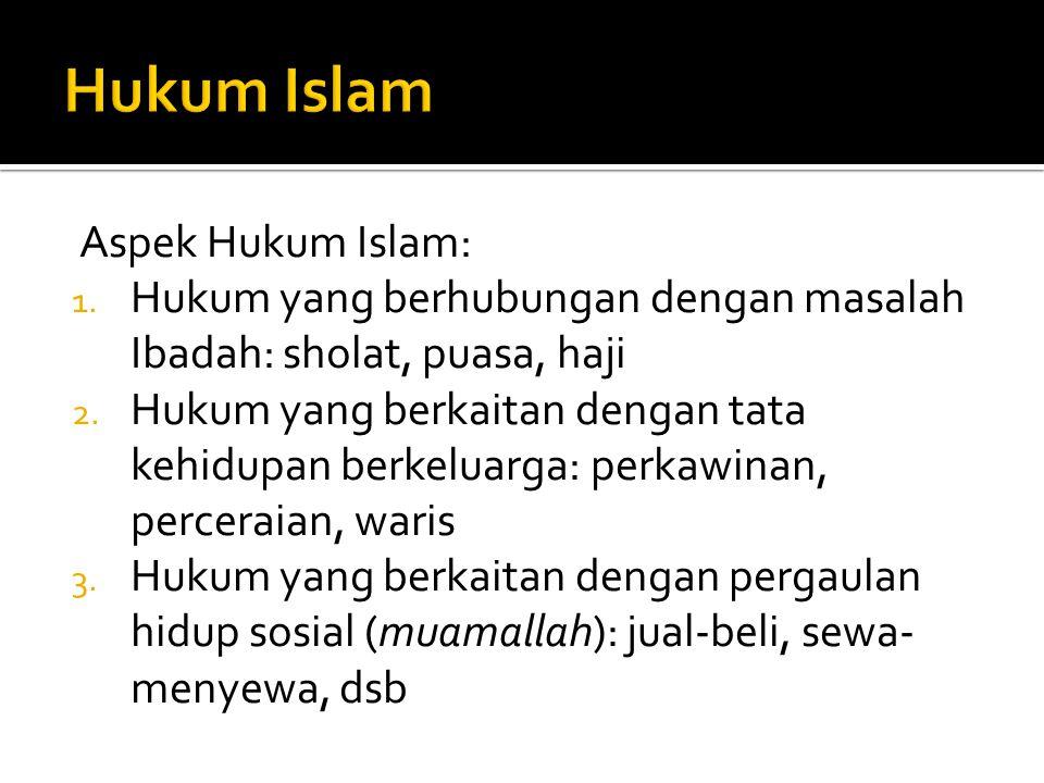 Hukum Islam Aspek Hukum Islam: