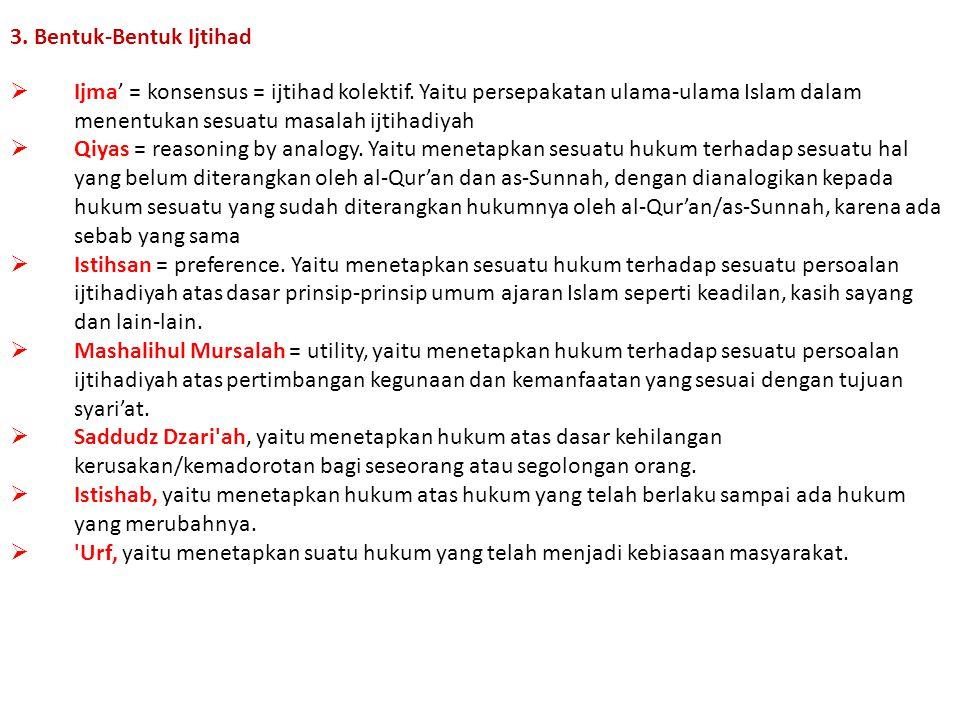 3. Bentuk-Bentuk Ijtihad
