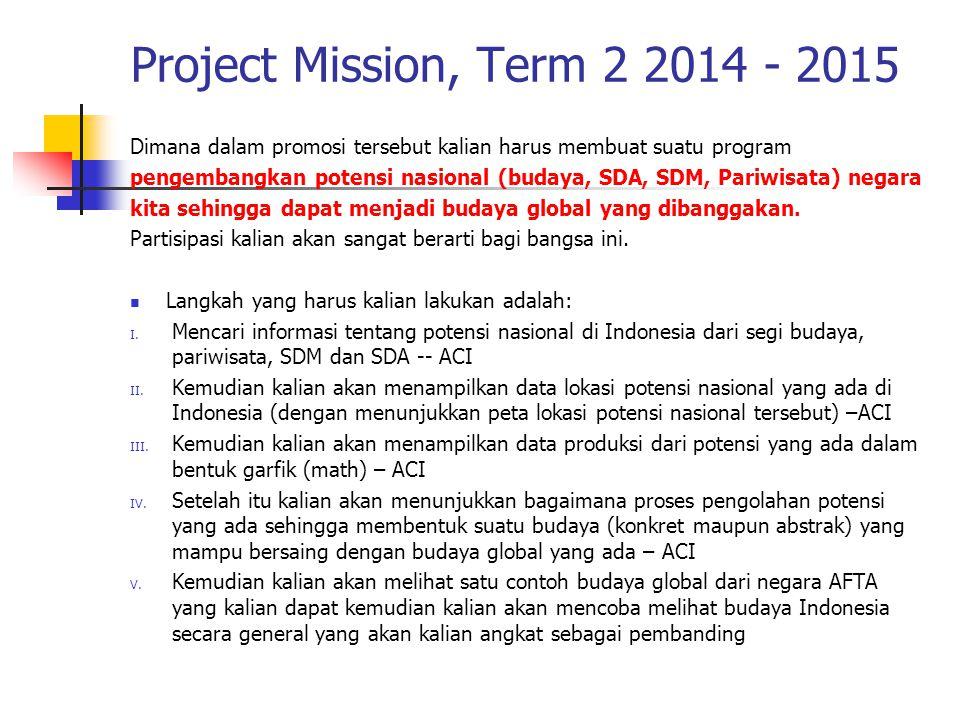 Project Mission, Term 2 2014 - 2015 Dimana dalam promosi tersebut kalian harus membuat suatu program.