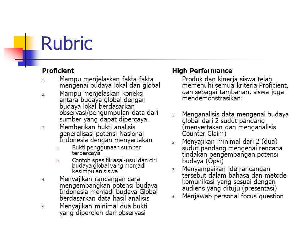 Rubric Proficient. Mampu menjelaskan fakta-fakta mengenai budaya lokal dan global.