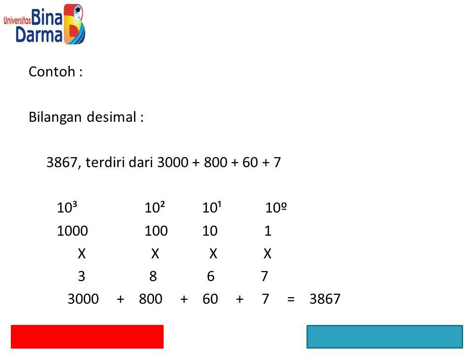 Contoh : Bilangan desimal : 3867, terdiri dari 3000 + 800 + 60 + 7 10³ 10² 10¹ 10º 1000 100 10 1 X X X X 3 8 6 7 3000 + 800 + 60 + 7 = 3867