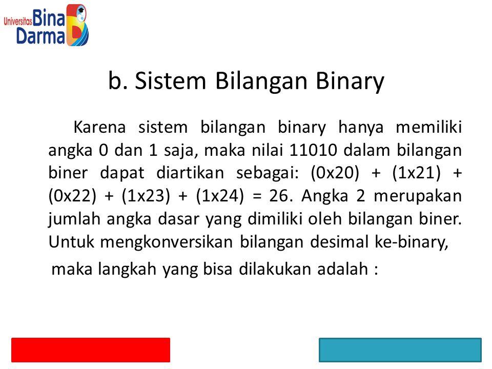 b. Sistem Bilangan Binary