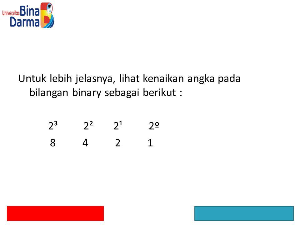 Untuk lebih jelasnya, lihat kenaikan angka pada bilangan binary sebagai berikut :