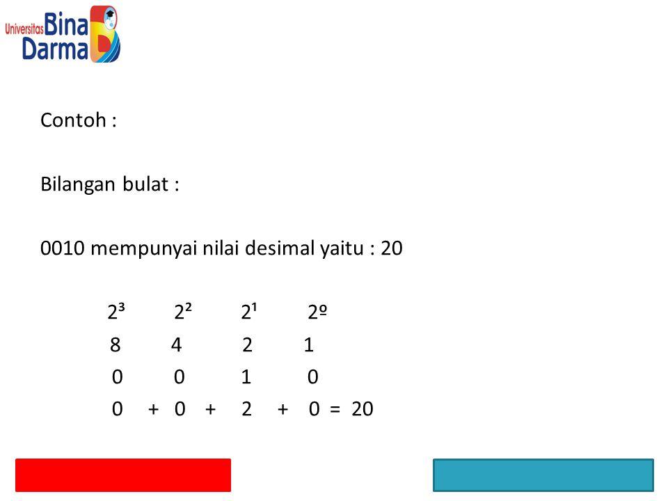 Contoh : Bilangan bulat : 0010 mempunyai nilai desimal yaitu : 20 2³ 2² 2¹ 2º 8 4 2 1 0 0 1 0 0 + 0 + 2 + 0 = 20