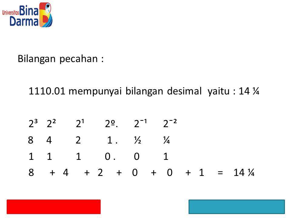 Bilangan pecahan : 1110.01 mempunyai bilangan desimal yaitu : 14 ¼ 2³ 2² 2¹ 2º.
