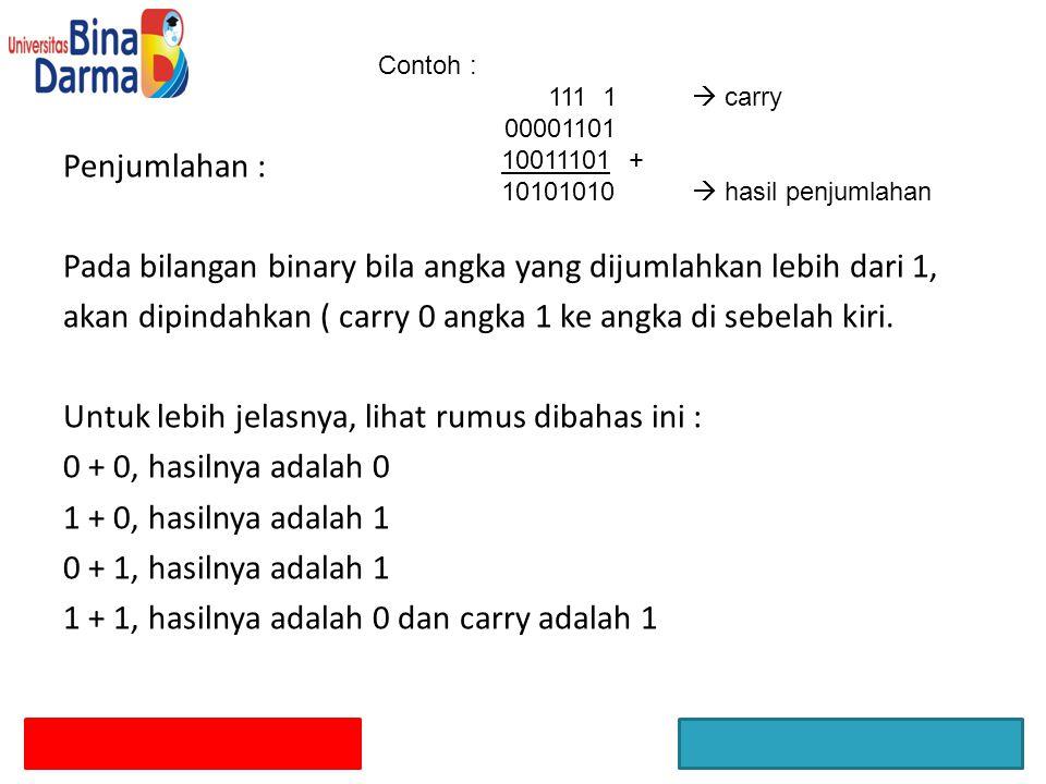 Contoh : 111 1  carry. 00001101. 10011101 + 10101010  hasil penjumlahan.