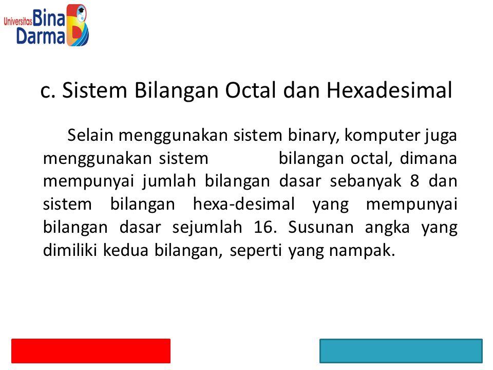 c. Sistem Bilangan Octal dan Hexadesimal