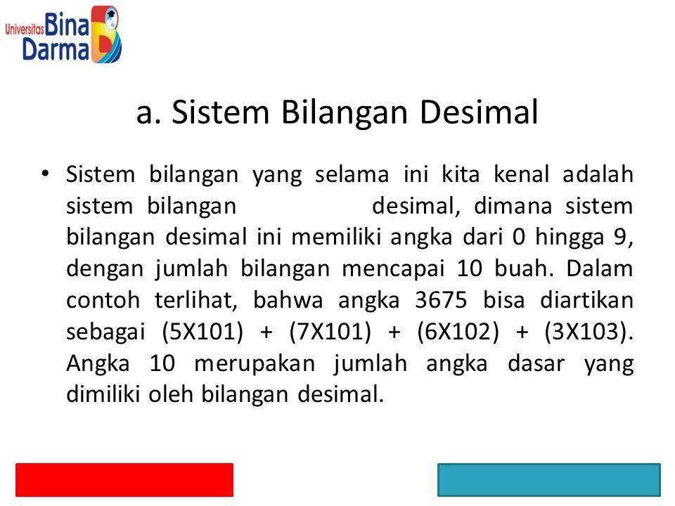 a. Sistem Bilangan Desimal