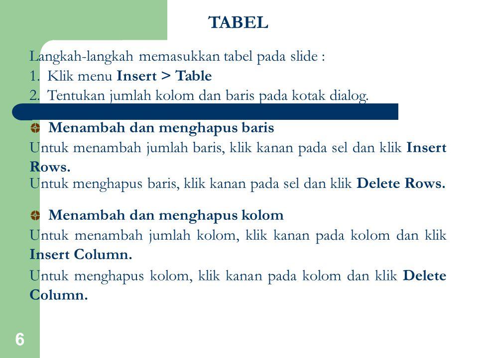 TABEL Langkah-langkah memasukkan tabel pada slide :