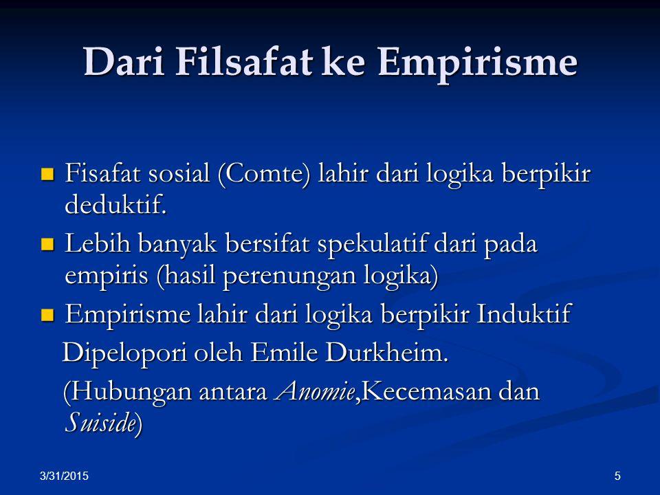 Dari Filsafat ke Empirisme
