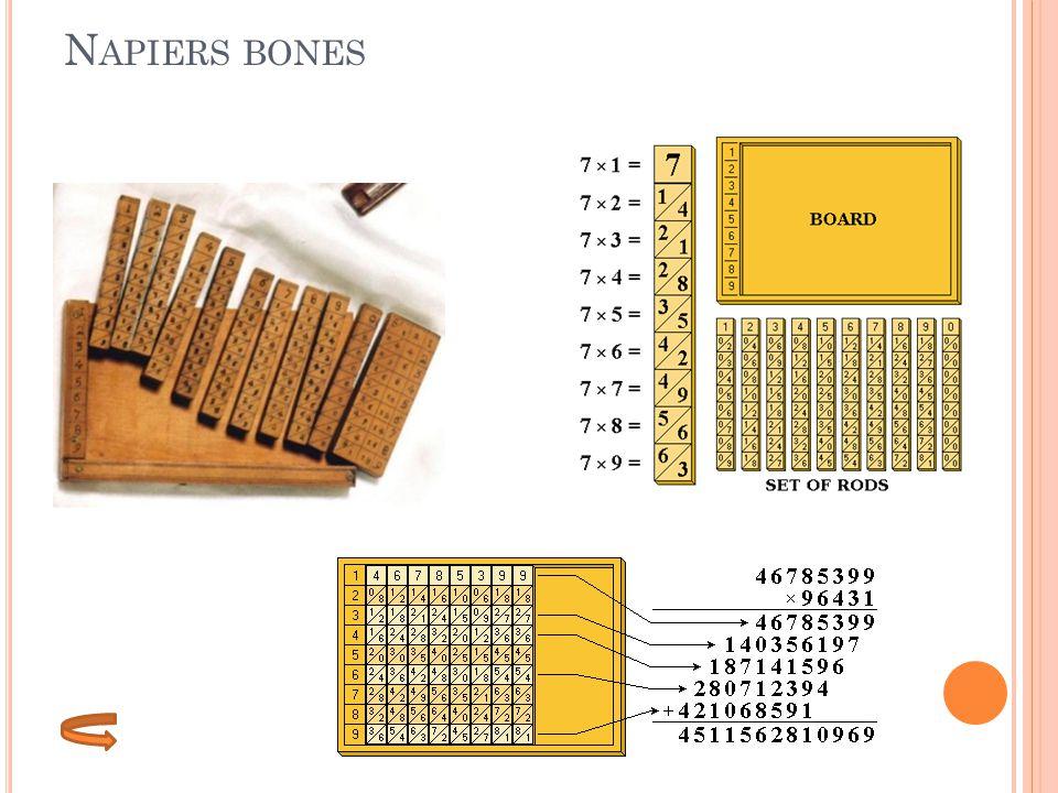 Napiers bones