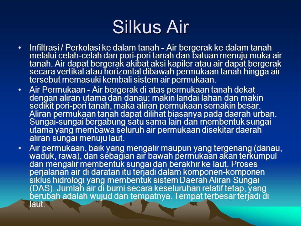 Silkus Air