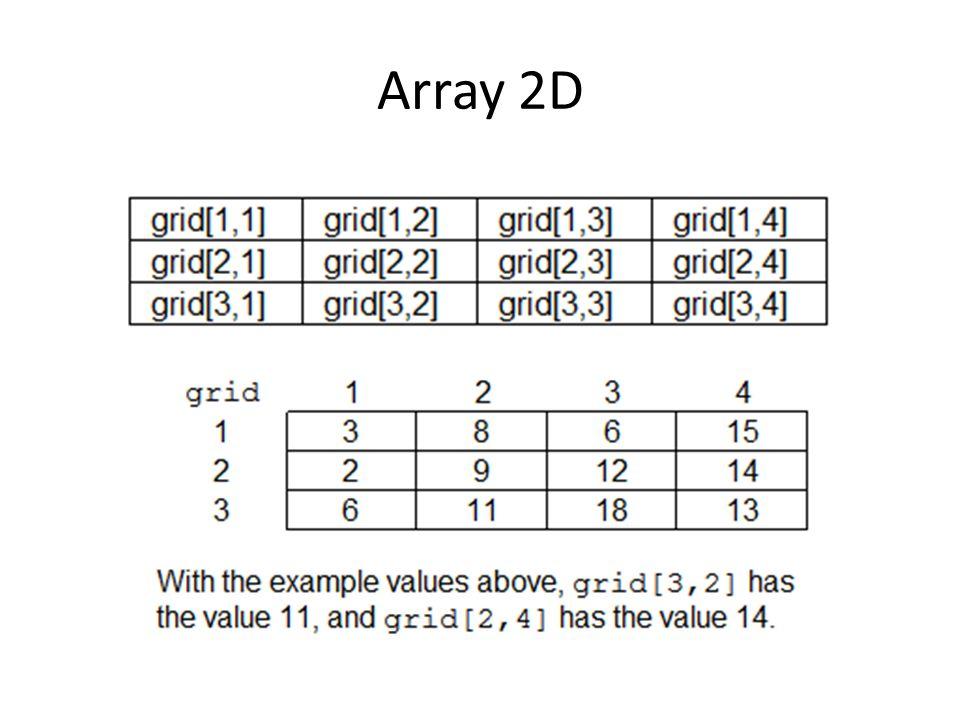 Array 2D