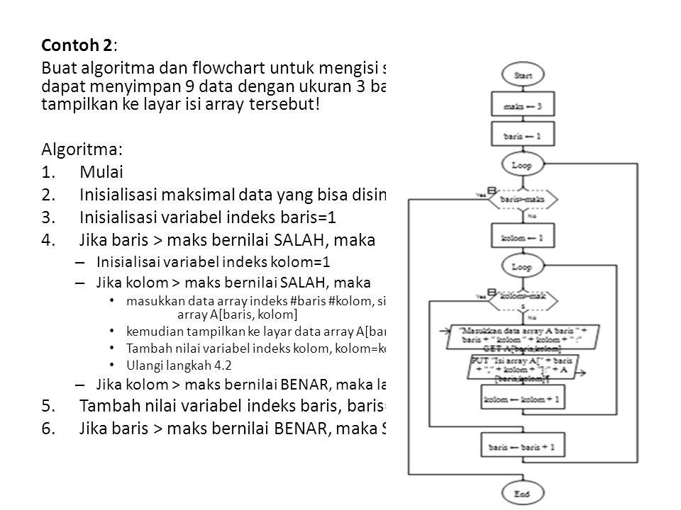 Inisialisasi maksimal data yang bisa disimpan ke array maks=3