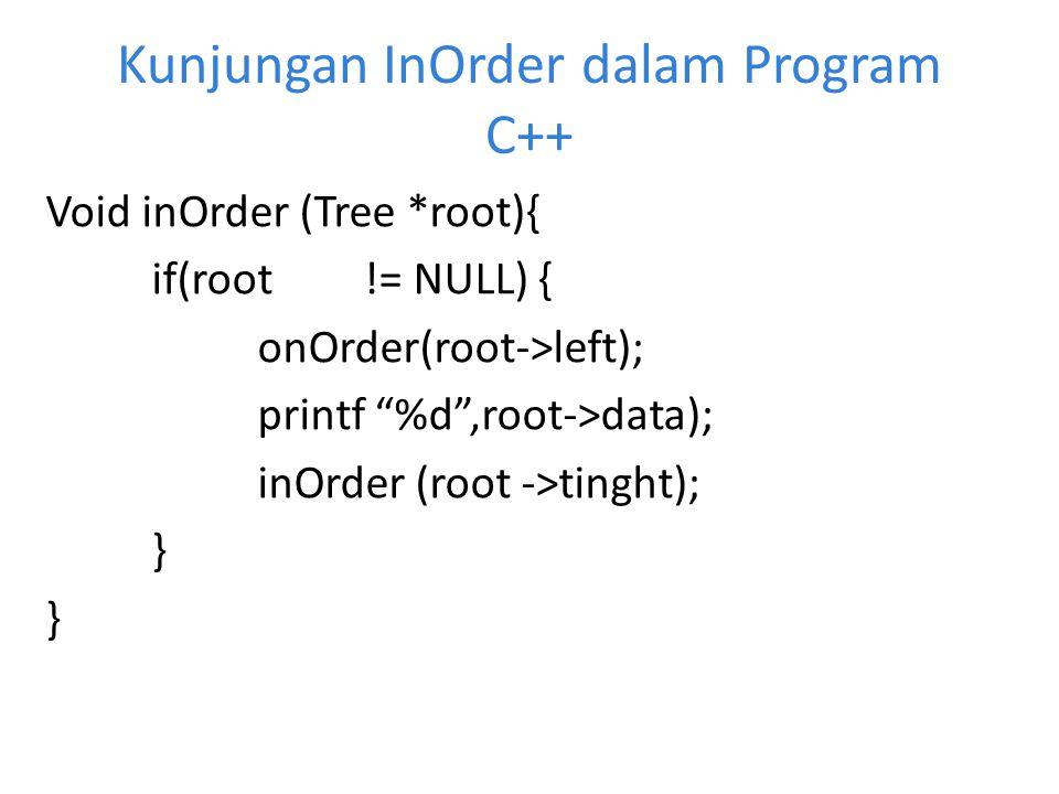 Kunjungan InOrder dalam Program C++