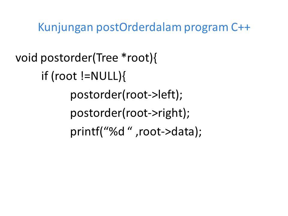 Kunjungan postOrderdalam program C++