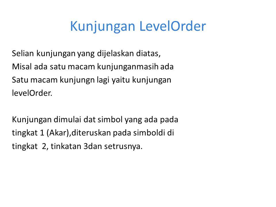 Kunjungan LevelOrder