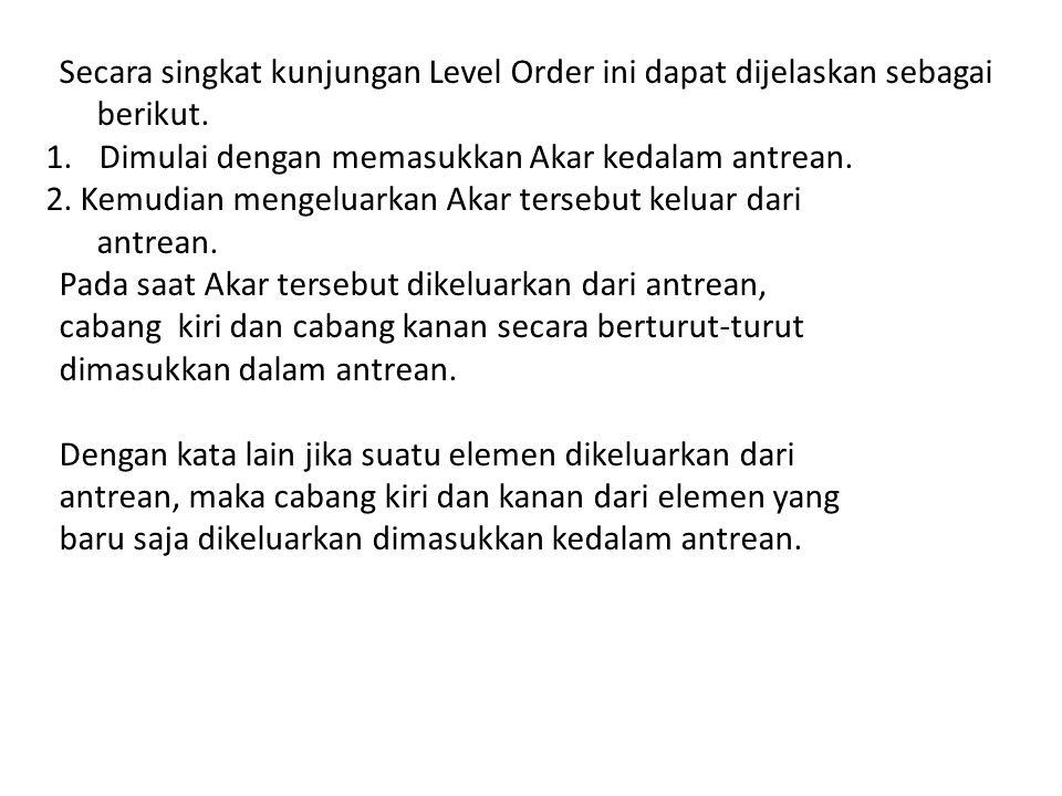 Secara singkat kunjungan Level Order ini dapat dijelaskan sebagai berikut.