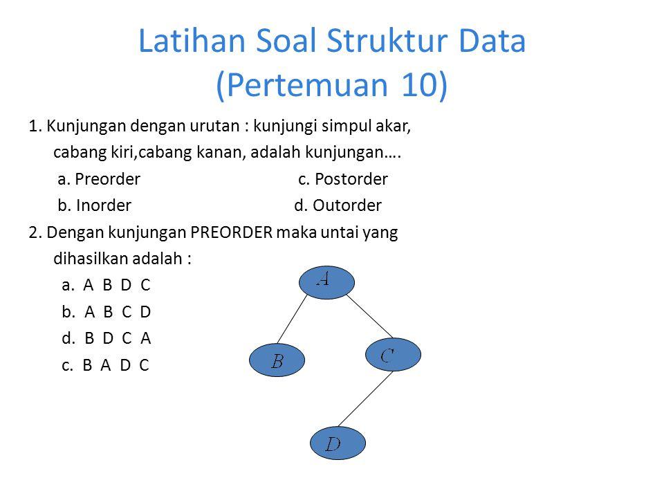 Latihan Soal Struktur Data (Pertemuan 10)