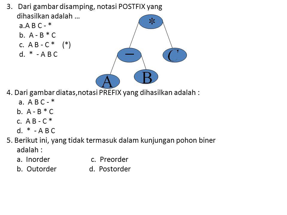 3. Dari gambar disamping, notasi POSTFIX yang dihasilkan adalah … a