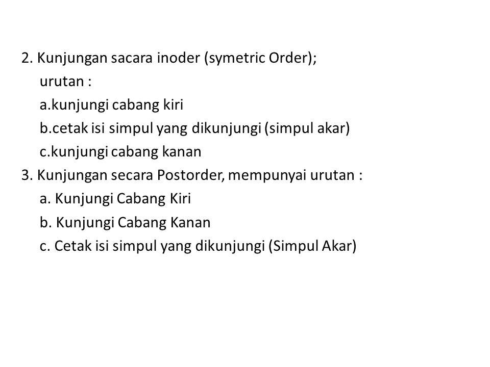 2. Kunjungan sacara inoder (symetric Order); urutan : a