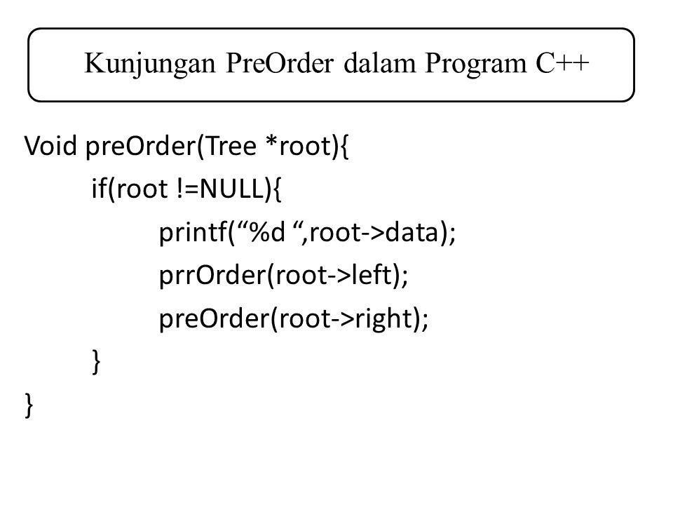 Kunjungan PreOrder dalam Program C++