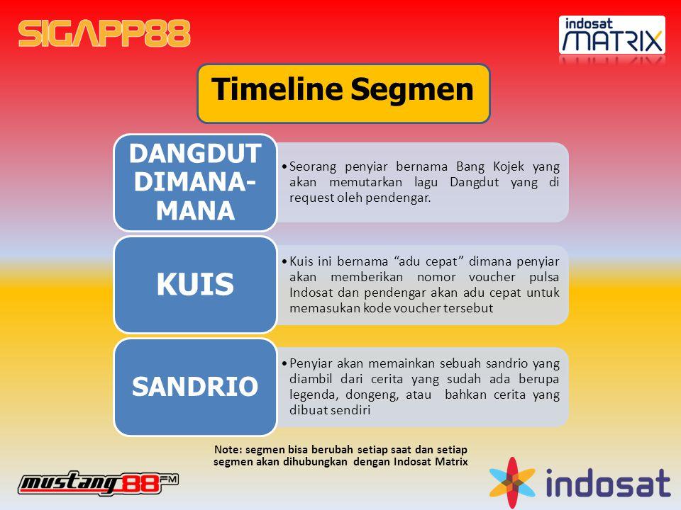 Timeline Segmen KUIS DANGDUT DIMANA-MANA