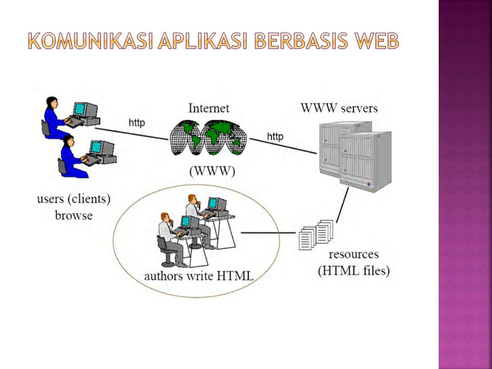 Komunikasi aplikasi berbasis web