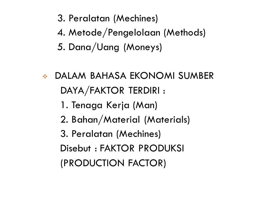 DAYA/FAKTOR TERDIRI : (PRODUCTION FACTOR) 3. Peralatan (Mechines)
